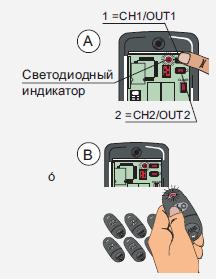 Программирование пультов с приемника CAME RE432RC