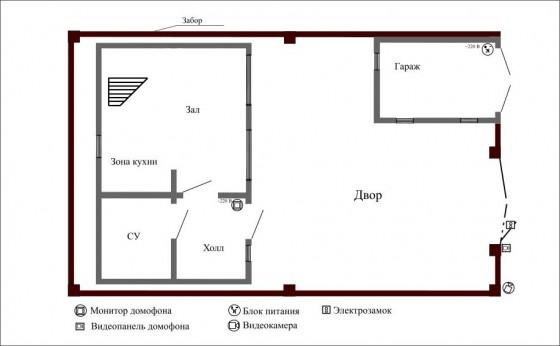 Домофон в частный дом