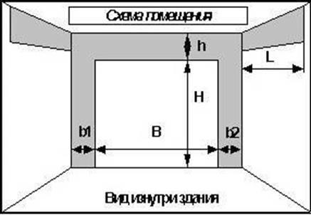 рольставнями - схема
