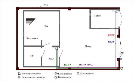 Схема подключения домофона в