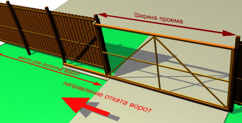 Схема установки промышленных