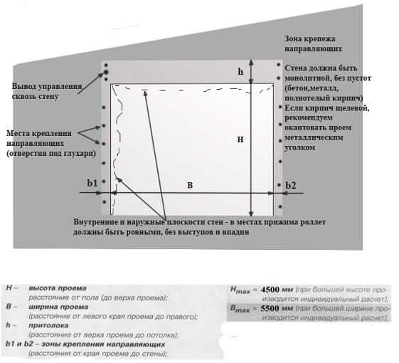 Схема замера проема под