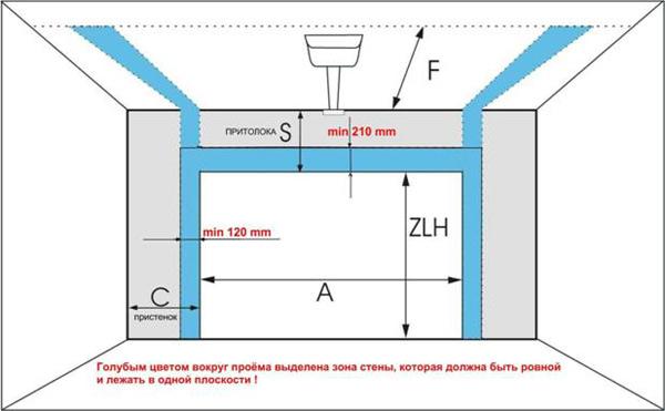 секционных ворот - схема